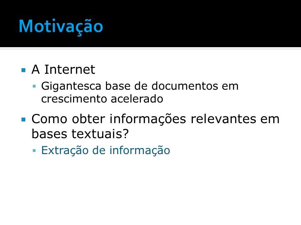 Recuperação de Informação: Entrega documentos para o usuário Extração de Informação: Entrega fatos para o usuário/aplicações