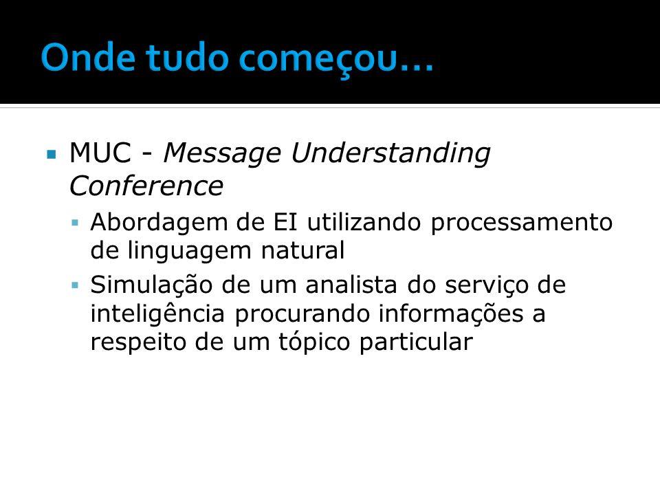 Revista Espaço Acadêmico - http://www.espacoacademico.com.br/059/59silvafilho.htm http://www.espacoacademico.com.br/059/59silvafilho.htm Wikipedia - http://www.wikipedia.orghttp://www.wikipedia.org Negócios Integrados - http://www.ni.com.brhttp://www.ni.com.br PT Sistemas de informação - http://www.ptsi.pt/PTSIhttp://www.ptsi.pt/PTSI ATSolutions - http://www.atsolutions.com.brhttp://www.atsolutions.com.br Techne - http://www.techne.com.brhttp://www.techne.com.br Datacraft - http://www.datacraft.com.brhttp://www.datacraft.com.br NBCI - http://www.ncbi.nlm.nih.govhttp://www.ncbi.nlm.nih.gov Semiotic Systems - http://www.semiotic.com.brhttp://www.semiotic.com.br E.Life - http://www.elife.com.brhttp://www.elife.com.br Uma Abordagem de Aprendizagem Híbrida para Extração de Informação em Textos Semi-Estruturados.
