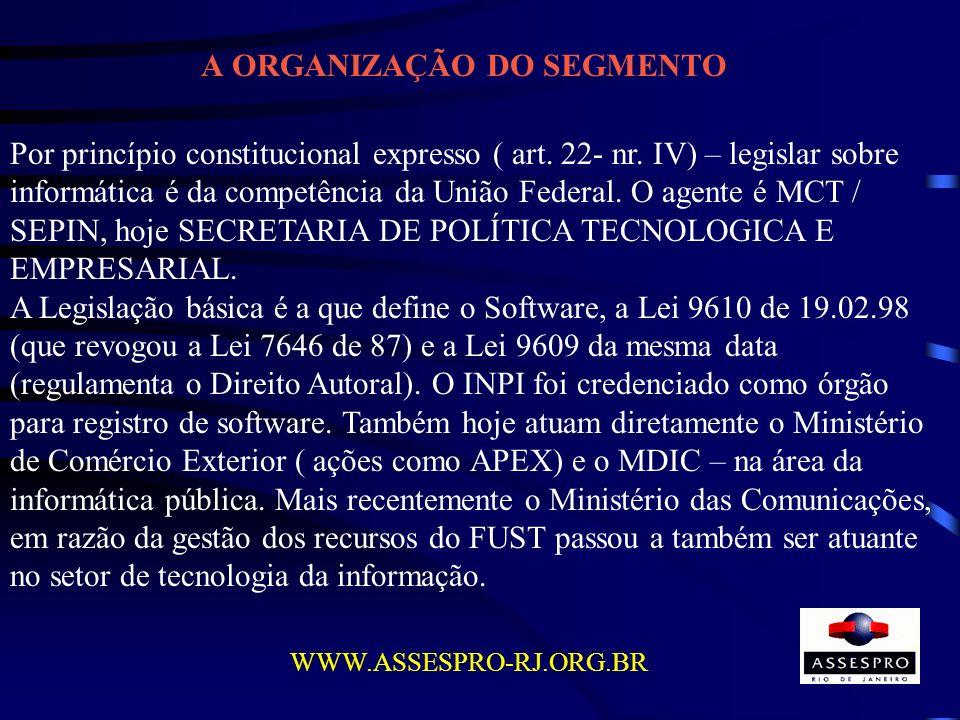 A ORGANIZAÇÃO DO SEGMENTO WWW.ASSESPRO-RJ.ORG.BR Por princípio constitucional expresso ( art. 22- nr. IV) – legislar sobre informática é da competênci
