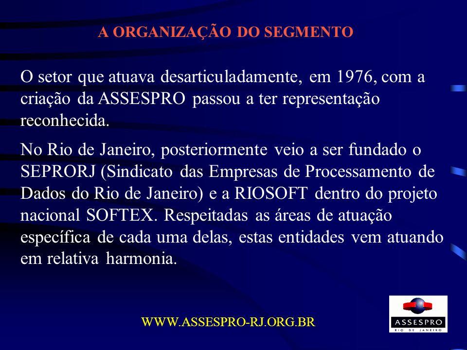 A ORGANIZAÇÃO DO SEGMENTO WWW.ASSESPRO-RJ.ORG.BR O setor que atuava desarticuladamente, em 1976, com a criação da ASSESPRO passou a ter representação