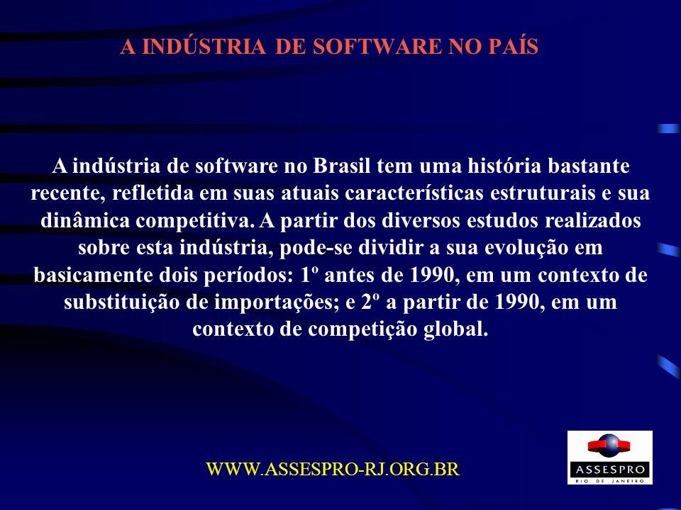 A INDÚSTRIA DE SOFTWARE NO PAÍS WWW.ASSESPRO-RJ.ORG.BR A indústria de software no Brasil tem uma história bastante recente, refletida em suas atuais c