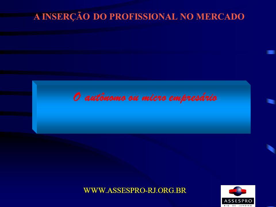 A INSERÇÃO DO PROFISSIONAL NO MERCADO WWW.ASSESPRO-RJ.ORG.BR O autônomo ou micro empresário