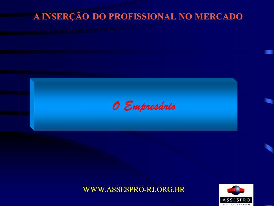 A INSERÇÃO DO PROFISSIONAL NO MERCADO WWW.ASSESPRO-RJ.ORG.BR O Empresário