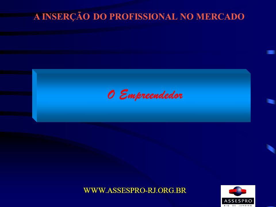 A INSERÇÃO DO PROFISSIONAL NO MERCADO WWW.ASSESPRO-RJ.ORG.BR O Empreendedor