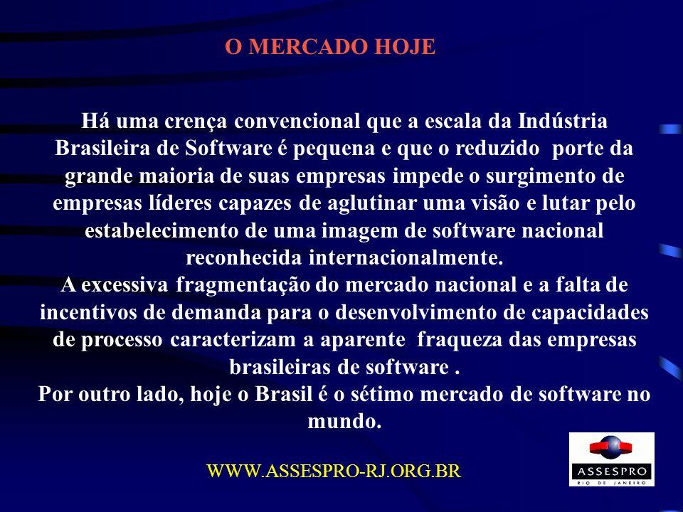 O MERCADO HOJE WWW.ASSESPRO-RJ.ORG.BR Há uma crença convencional que a escala da Indústria Brasileira de Software é pequena e que o reduzido porte da