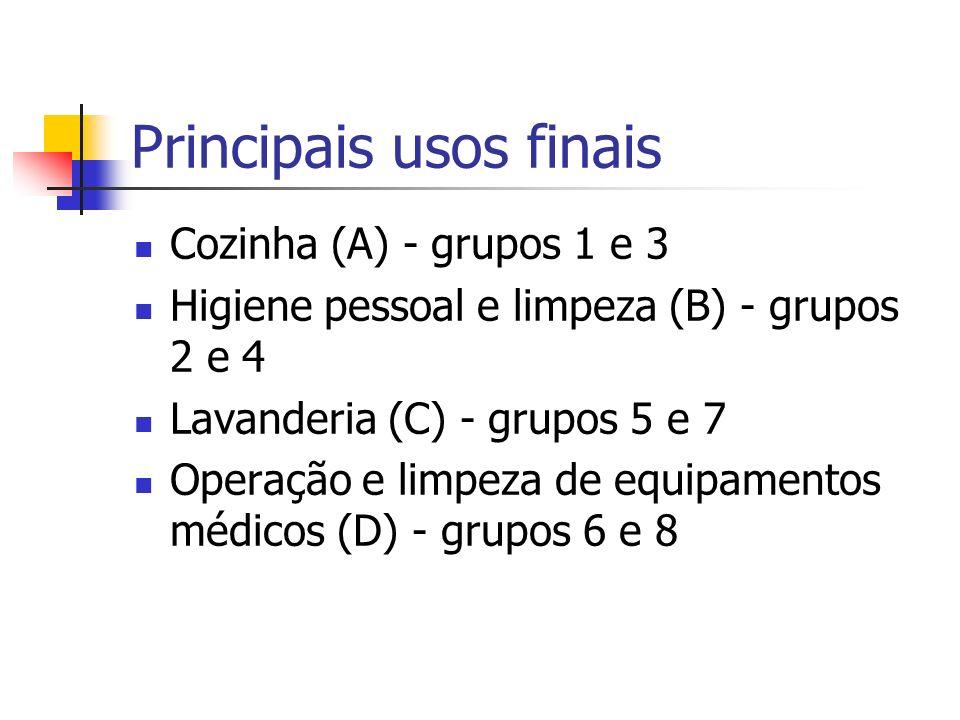 Principais usos finais Cozinha (A) - grupos 1 e 3 Higiene pessoal e limpeza (B) - grupos 2 e 4 Lavanderia (C) - grupos 5 e 7 Operação e limpeza de equ