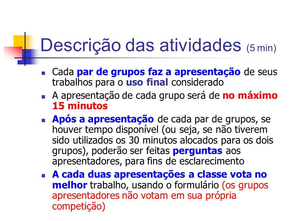 Descrição das atividades (5 min) Cada par de grupos faz a apresentação de seus trabalhos para o uso final considerado A apresentação de cada grupo ser