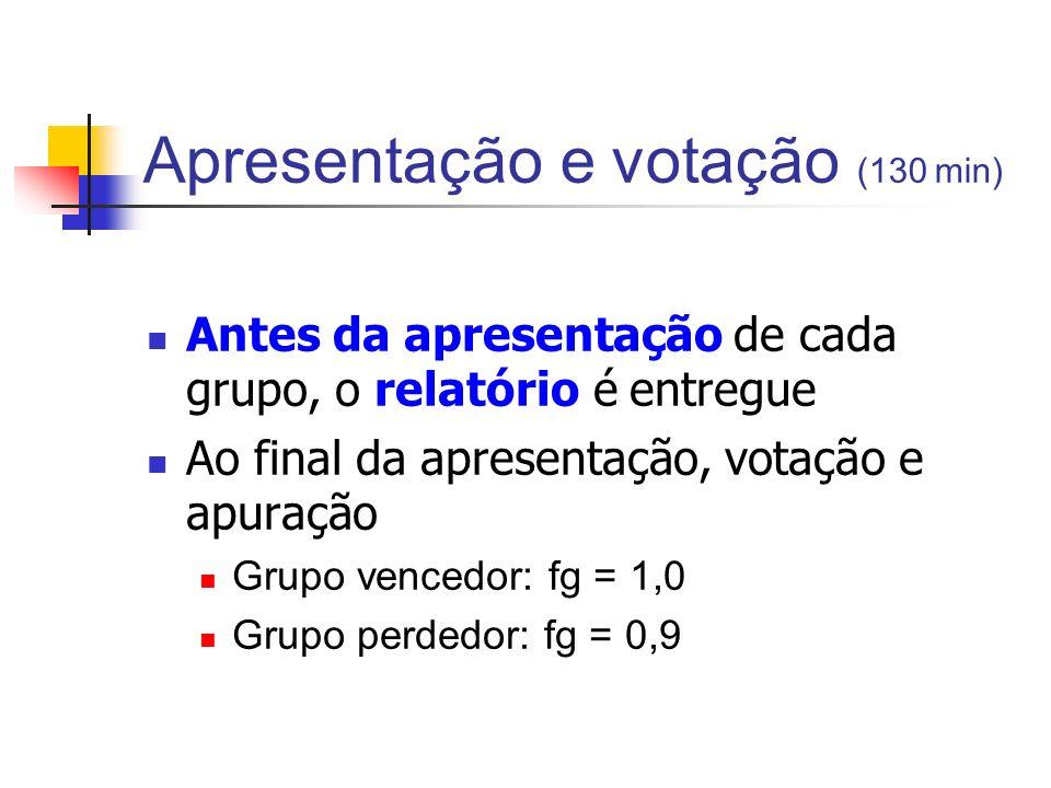 Apresentação e votação (130 min) Antes da apresentação de cada grupo, o relatório é entregue Ao final da apresentação, votação e apuração Grupo venced