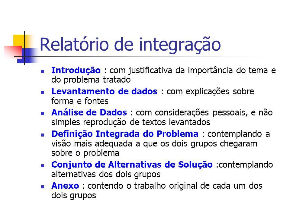 Relatório de integração Introdução : com justificativa da importância do tema e do problema tratado Levantamento de dados : com explicações sobre form
