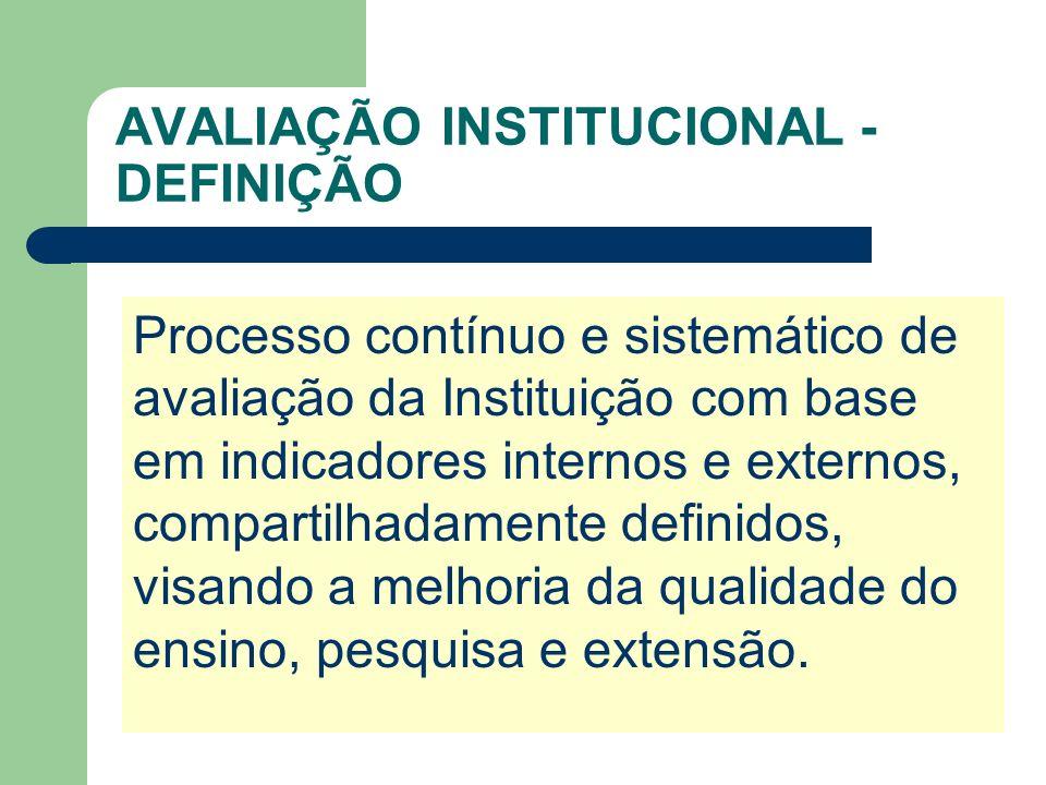 AVALIAÇÃO INSTITUCIONAL VERSUS GESTÃO AVALIAÇÃO INSTITUCIONAL GESTÃO INSTITUCIONAL REVISÃO DOS PARADÍGMAS TRADiCIONAIS DE GESTÃO E PARTICIPAÇÃO PROCESSO COMPARTILHADO