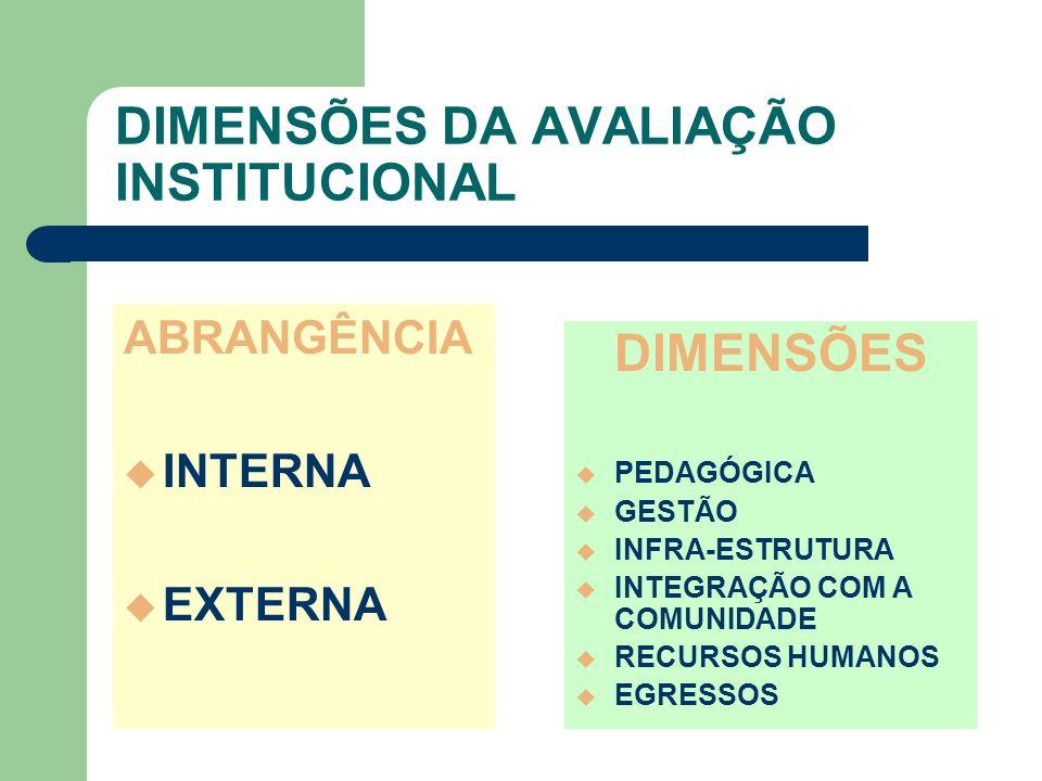 PRIMEIRO PASSO - DEFINIÇÃO DOS INDICADORES DE DESEMPENHO Fundamentação Conceitual (concepções e valores); Análise das variáveis que caracterizam a organização; Identificação, descrição e análise dos pré- requisitos necessários ao alcance da qualidade; Definição dos Indicadores de desempenho; Definição dos indicadores de qualidade; METODOLOGIA PARA IMPLANTAÇÃO