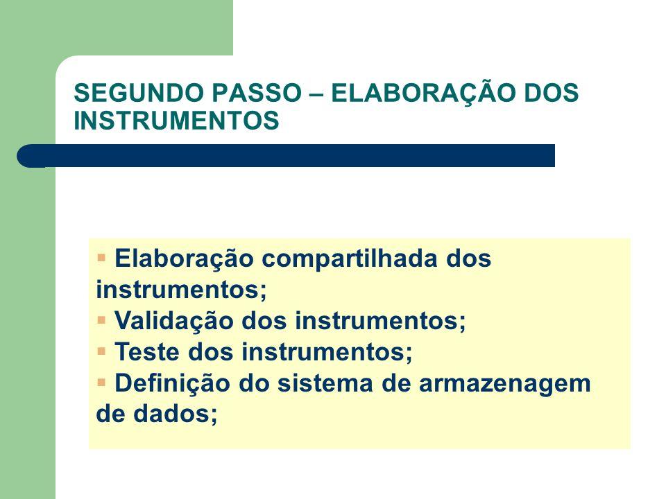 TERCEIRO PASSO - IMPLEMENTAÇÃO Aplicação dos Instrumentos; Organização dos dados; Análise dos resultados; Comunicação dos resultados; Definição dos ajustes; Estabelecimento do cronograma de continuidade;