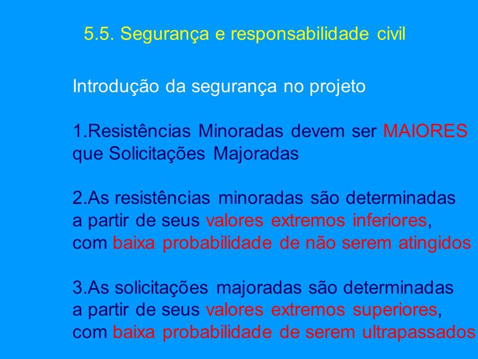 5.5. Segurança e responsabilidade civil Introdução da segurança no projeto 1.Resistências Minoradas devem ser MAIORES que Solicitações Majoradas 2.As