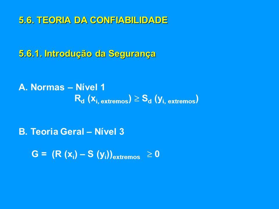 5.6. TEORIA DA CONFIABILIDADE 5.6.1. Introdução da Segurança A. Normas – Nível 1 R d (x i, extremos ) S d (y i, extremos ) B. Teoria Geral – Nível 3 G