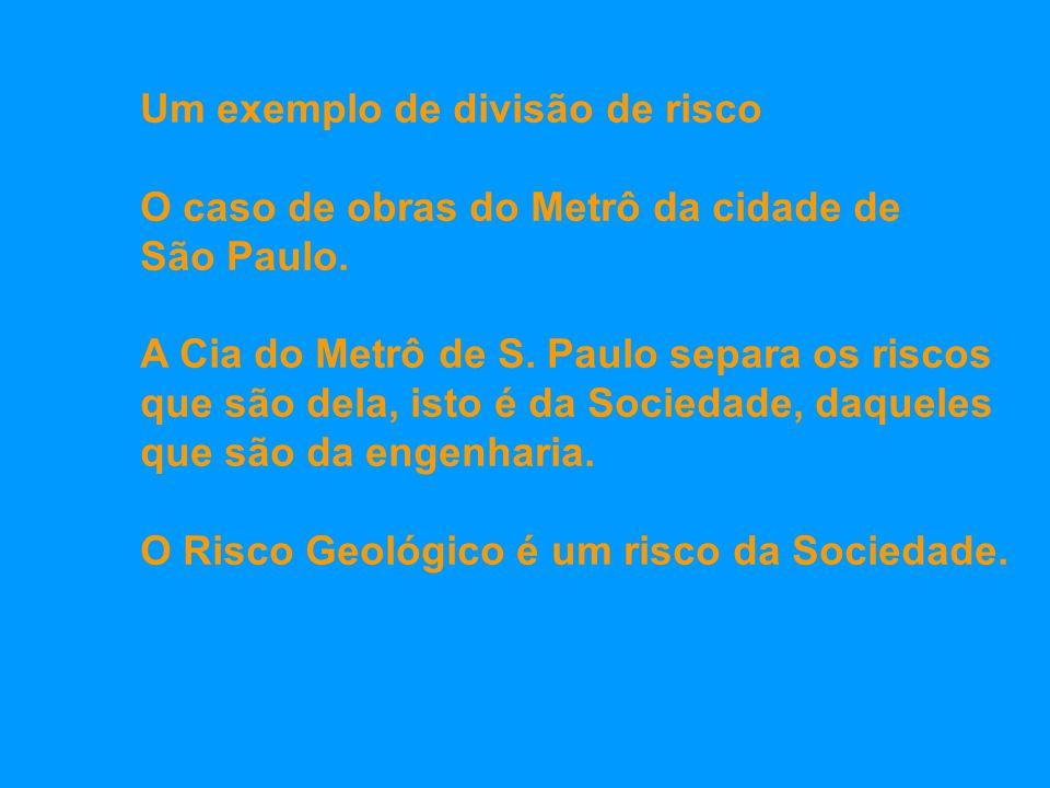 Um exemplo de divisão de risco O caso de obras do Metrô da cidade de São Paulo. A Cia do Metrô de S. Paulo separa os riscos que são dela, isto é da So