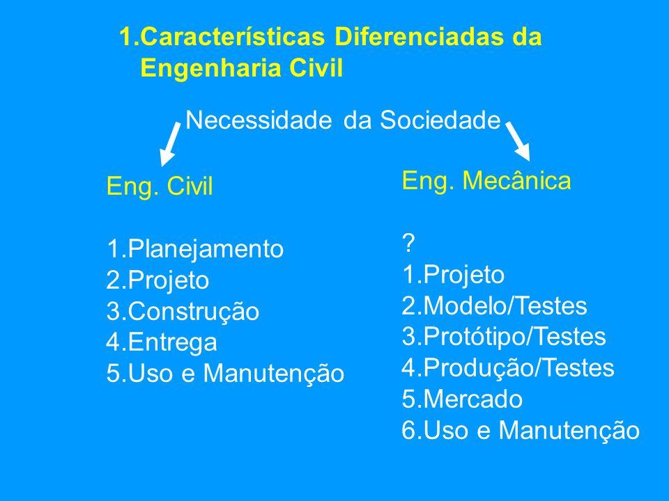 1.Características Diferenciadas da Engenharia Civil Necessidade da Sociedade Eng. Civil 1.Planejamento 2.Projeto 3.Construção 4.Entrega 5.Uso e Manute