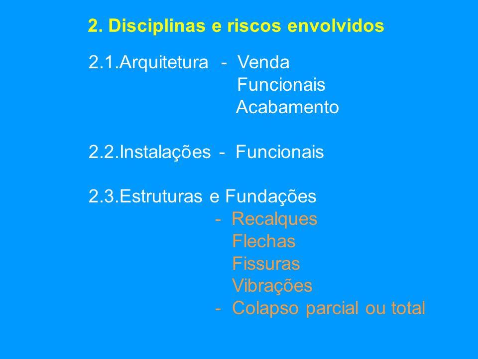 2. Disciplinas e riscos envolvidos 2.1.Arquitetura - Venda Funcionais Acabamento 2.2.Instalações - Funcionais 2.3.Estruturas e Fundações - Recalques F
