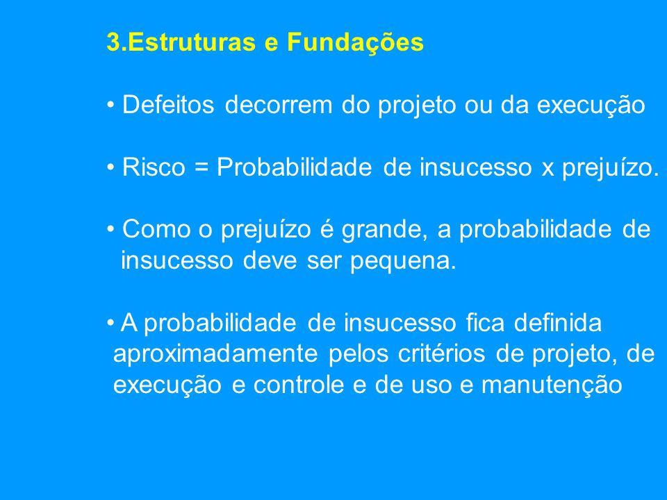 3.Estruturas e Fundações Defeitos decorrem do projeto ou da execução Risco = Probabilidade de insucesso x prejuízo. Como o prejuízo é grande, a probab