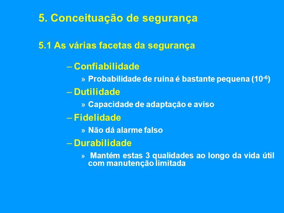 5. Conceituação de segurança 5.1 As várias facetas da segurança –Confiabilidade »Probabilidade de ruína é bastante pequena (10 -6 ) –Dutilidade »Capac