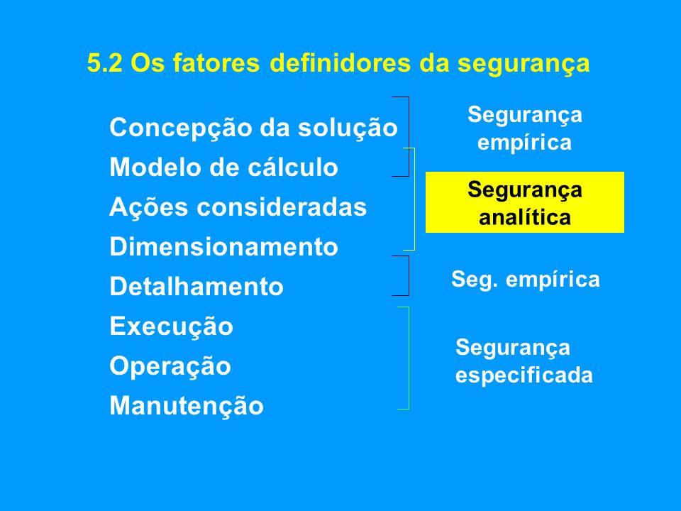 5.2 Os fatores definidores da segurança Concepção da solução Modelo de cálculo Ações consideradas Dimensionamento Detalhamento Execução Operação Manut