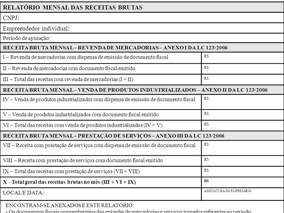 RELATÓRIO MENSAL DAS RECEITAS BRUTAS CNPJ: Empreendedor individual: Período de apuração: RECEITA BRUTA MENSAL – REVENDA DE MERCADORIAS – ANEXO I DA LC