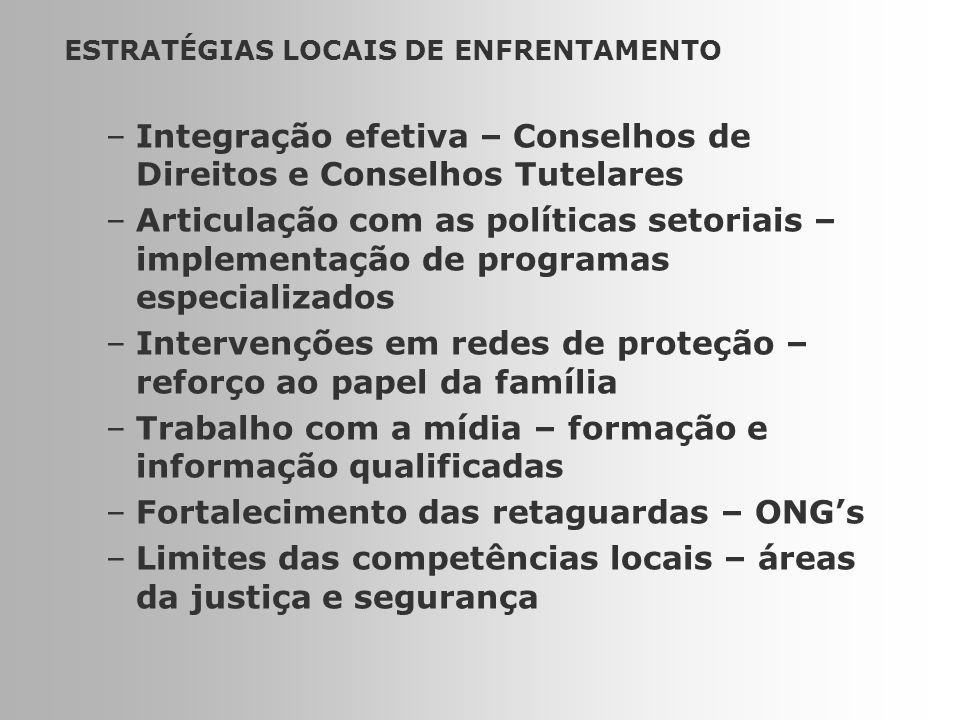 18 ESTRATÉGIAS LOCAIS DE ENFRENTAMENTO –Integração efetiva – Conselhos de Direitos e Conselhos Tutelares –Articulação com as políticas setoriais – imp