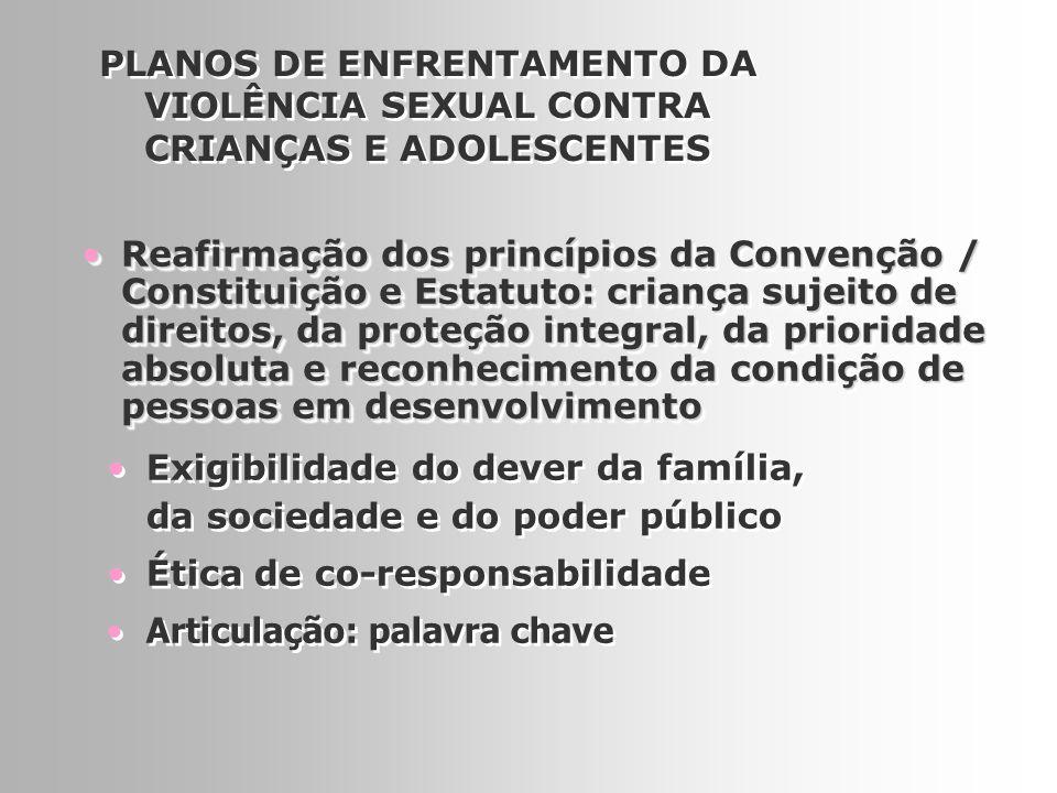 4 Reafirmação dos princípios da Convenção / Constituição e Estatuto: criança sujeito de direitos, da proteção integral, da prioridade absoluta e recon
