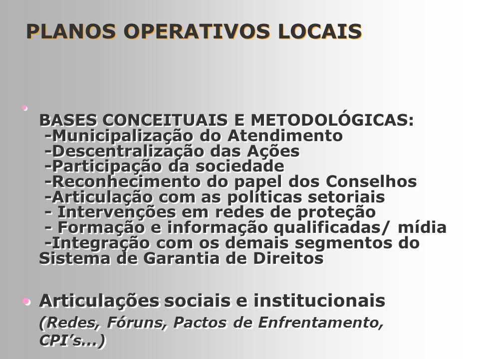 5 PLANOS OPERATIVOS LOCAIS BASES CONCEITUAIS E METODOLÓGICAS: -Municipalização do Atendimento -Descentralização das Ações -Participação da sociedade -