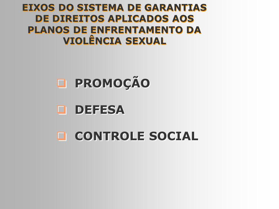 6 EIXOS DO SISTEMA DE GARANTIAS DE DIREITOS APLICADOS AOS PLANOS DE ENFRENTAMENTO DA VIOLÊNCIA SEXUAL PROMOÇÃO DEFESA CONTROLE SOCIAL PROMOÇÃO DEFESA