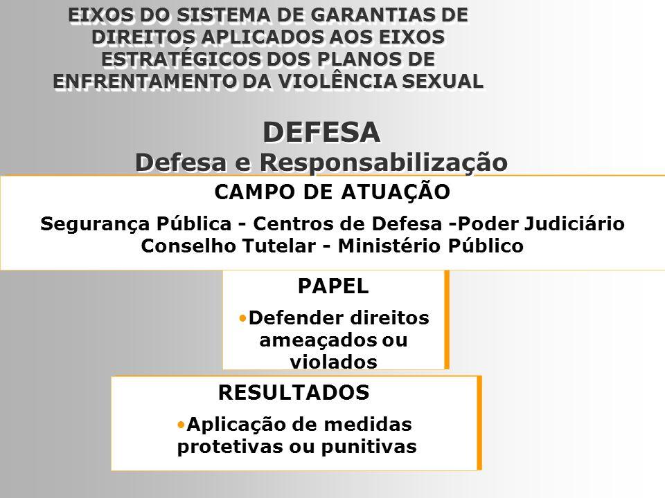 8 PAPEL Defender direitos ameaçados ou violados PAPEL Defender direitos ameaçados ou violados CAMPO DE ATUAÇÃO Segurança Pública - Centros de Defesa -