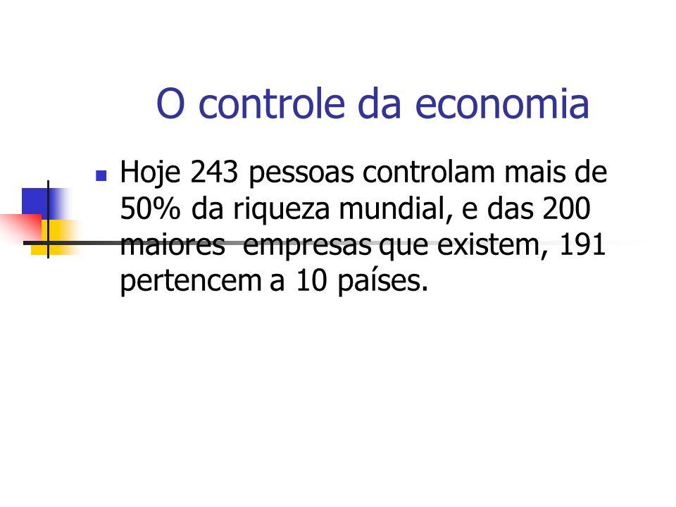 O controle da economia Hoje 243 pessoas controlam mais de 50% da riqueza mundial, e das 200 maiores empresas que existem, 191 pertencem a 10 países.