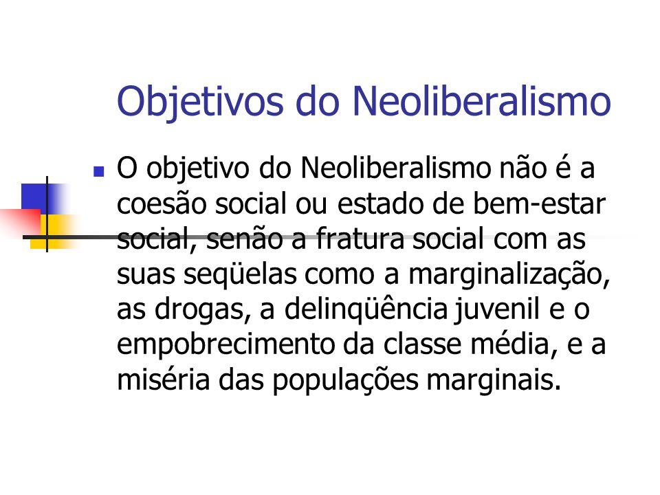 Objetivos do Neoliberalismo O objetivo do Neoliberalismo não é a coesão social ou estado de bem-estar social, senão a fratura social com as suas seqüe