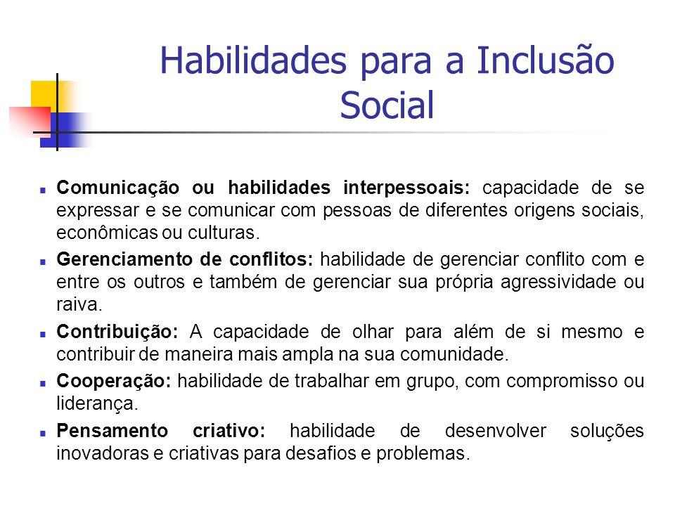 Habilidades para a Inclusão Social Comunicação ou habilidades interpessoais: capacidade de se expressar e se comunicar com pessoas de diferentes orige