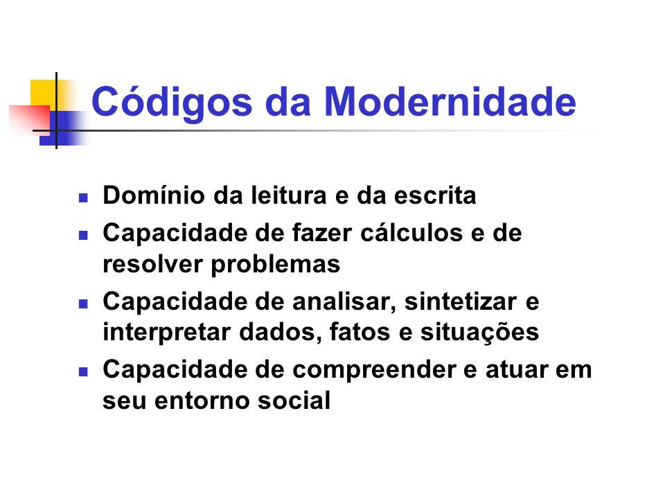 Códigos da Modernidade Domínio da leitura e da escrita Capacidade de fazer cálculos e de resolver problemas Capacidade de analisar, sintetizar e inter