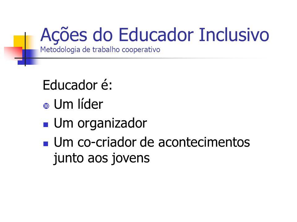 Educador é: Um líder Um organizador Um co-criador de acontecimentos junto aos jovens Ações do Educador Inclusivo Metodologia de trabalho cooperativo