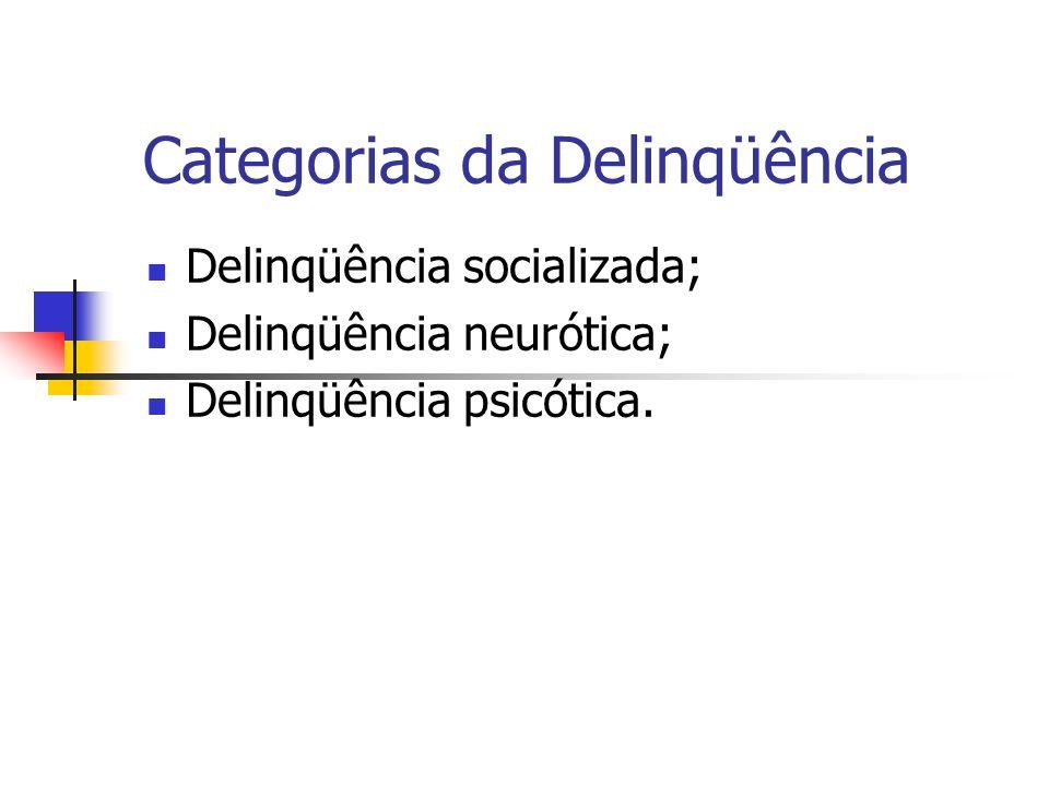 Enfoques das teorias sociológicas que analisam a origem da Delinqüência Teoria da Transmissão Cultural de Shaw e Mackay (1942).