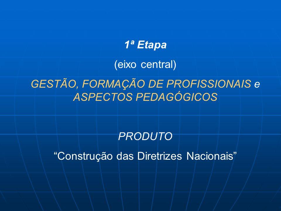 1ª Etapa (eixo central) GESTÃO, FORMAÇÃO DE PROFISSIONAIS e ASPECTOS PEDAGÓGICOS PRODUTO Construção das Diretrizes Nacionais