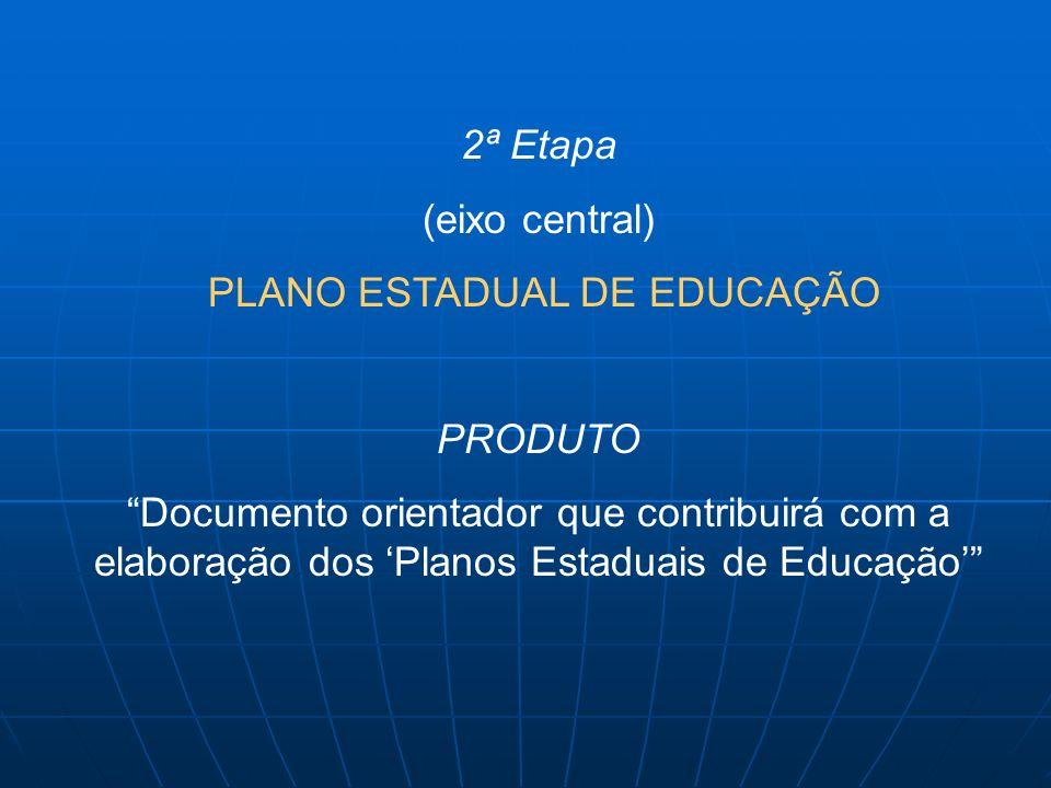 2ª Etapa (eixo central) PLANO ESTADUAL DE EDUCAÇÃO PRODUTO Documento orientador que contribuirá com a elaboração dos Planos Estaduais de Educação