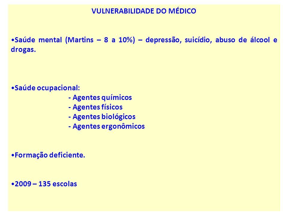 Saúde mental (Martins – 8 a 10%) – depressão, suicídio, abuso de álcool e drogas. Saúde ocupacional: - Agentes químicos - Agentes físicos - Agentes bi