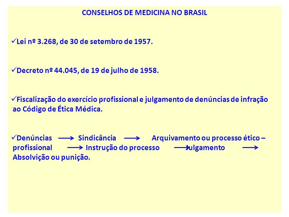 CONSELHOS DE MEDICINA NO BRASIL Lei nº 3.268, de 30 de setembro de 1957. Decreto nº 44.045, de 19 de julho de 1958. Fiscalização do exercício profissi