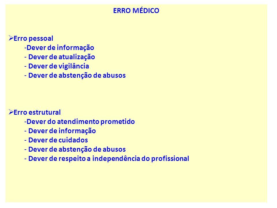 ERRO MÉDICO Erro pessoal -Dever de informação - Dever de atualização - Dever de vigilância - Dever de abstenção de abusos Erro estrutural -Dever do at