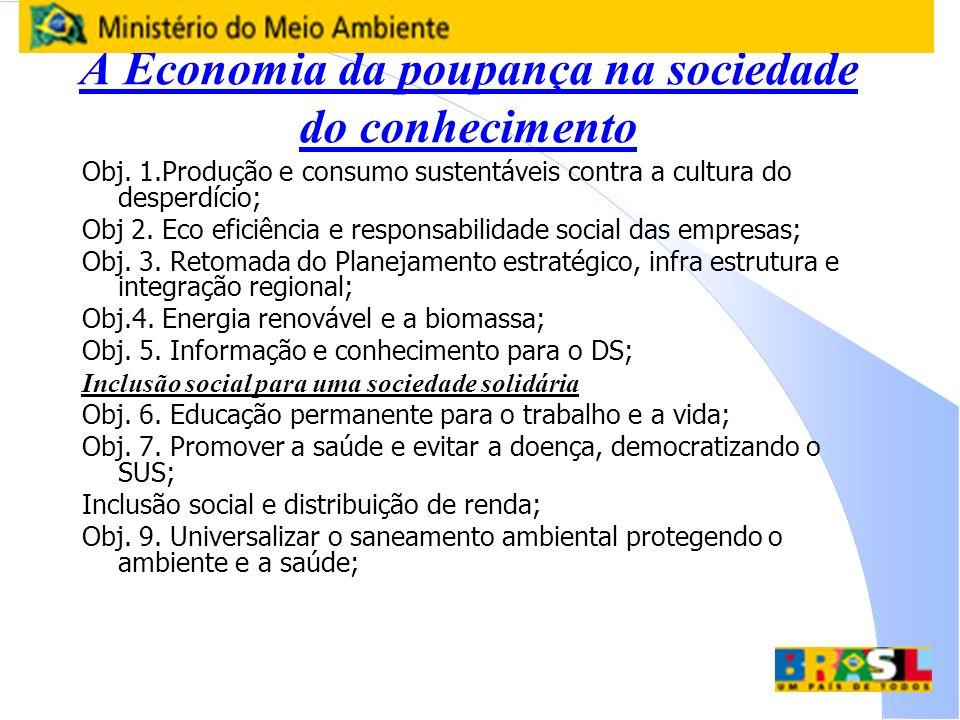 Obj. 1.Produção e consumo sustentáveis contra a cultura do desperdício; Obj 2. Eco eficiência e responsabilidade social das empresas; Obj. 3. Retomada