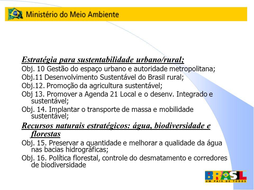 Estratégia para sustentabilidade urbano/rural; Obj. 10 Gestão do espaço urbano e autoridade metropolitana; Obj.11 Desenvolvimento Sustentável do Brasi