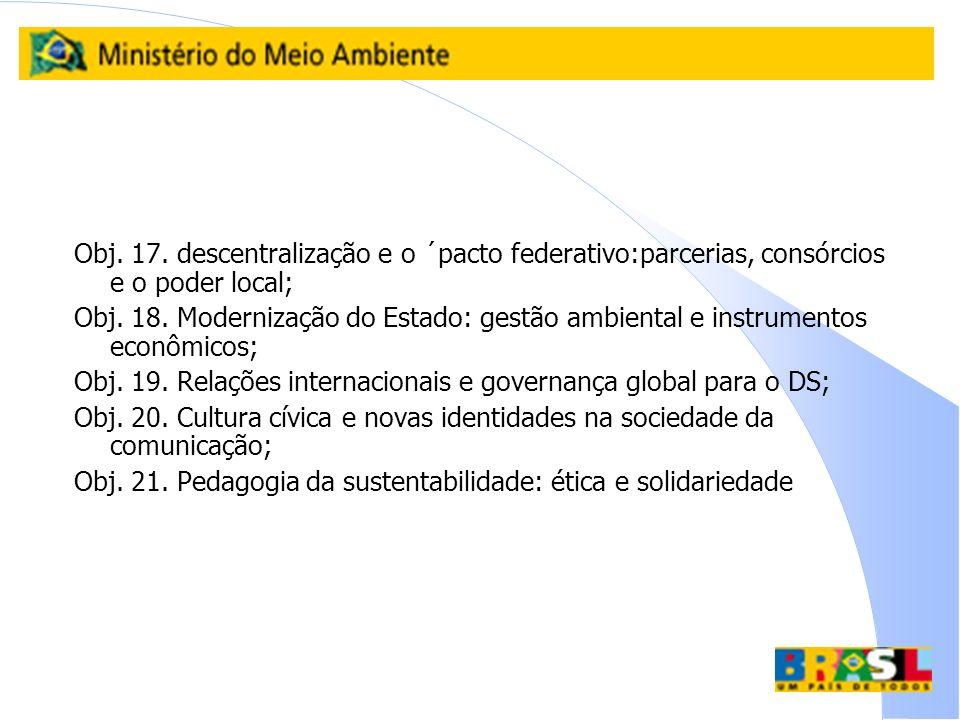 Obj. 17. descentralização e o ´pacto federativo:parcerias, consórcios e o poder local; Obj. 18. Modernização do Estado: gestão ambiental e instrumento