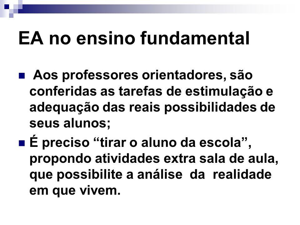 EA no ensino fundamental Aos professores orientadores, são conferidas as tarefas de estimulação e adequação das reais possibilidades de seus alunos; É