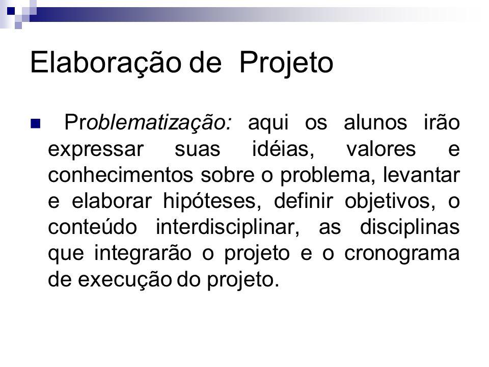 Elaboração de Projeto Problematização: aqui os alunos irão expressar suas idéias, valores e conhecimentos sobre o problema, levantar e elaborar hipóte