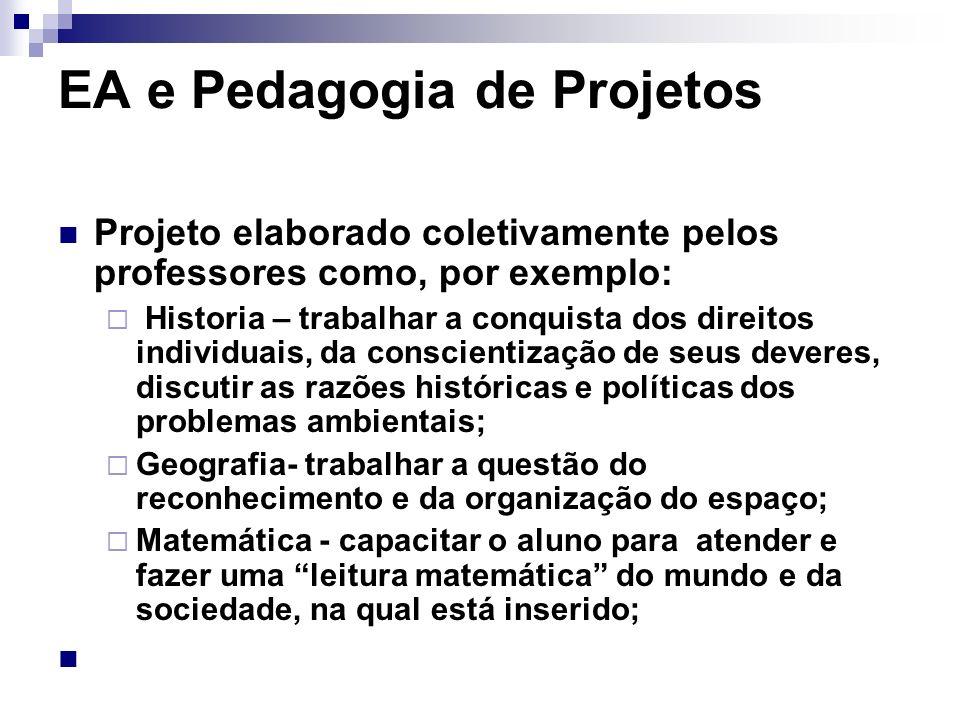 EA e Pedagogia de Projetos Projeto elaborado coletivamente pelos professores como, por exemplo: Historia – trabalhar a conquista dos direitos individu