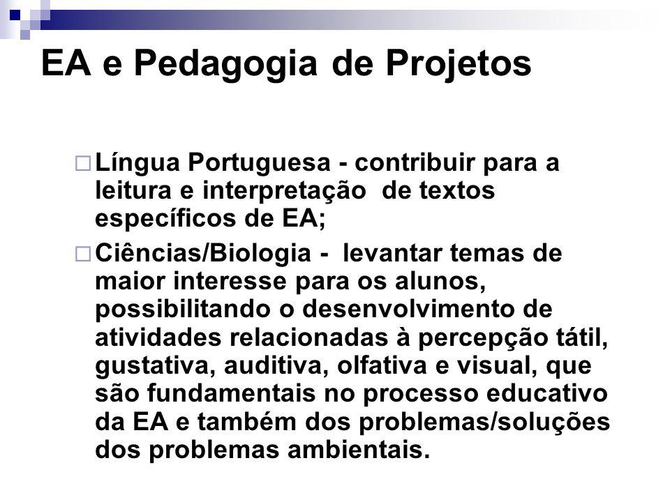 EA e Pedagogia de Projetos Língua Portuguesa - contribuir para a leitura e interpretação de textos específicos de EA; Ciências/Biologia - levantar tem