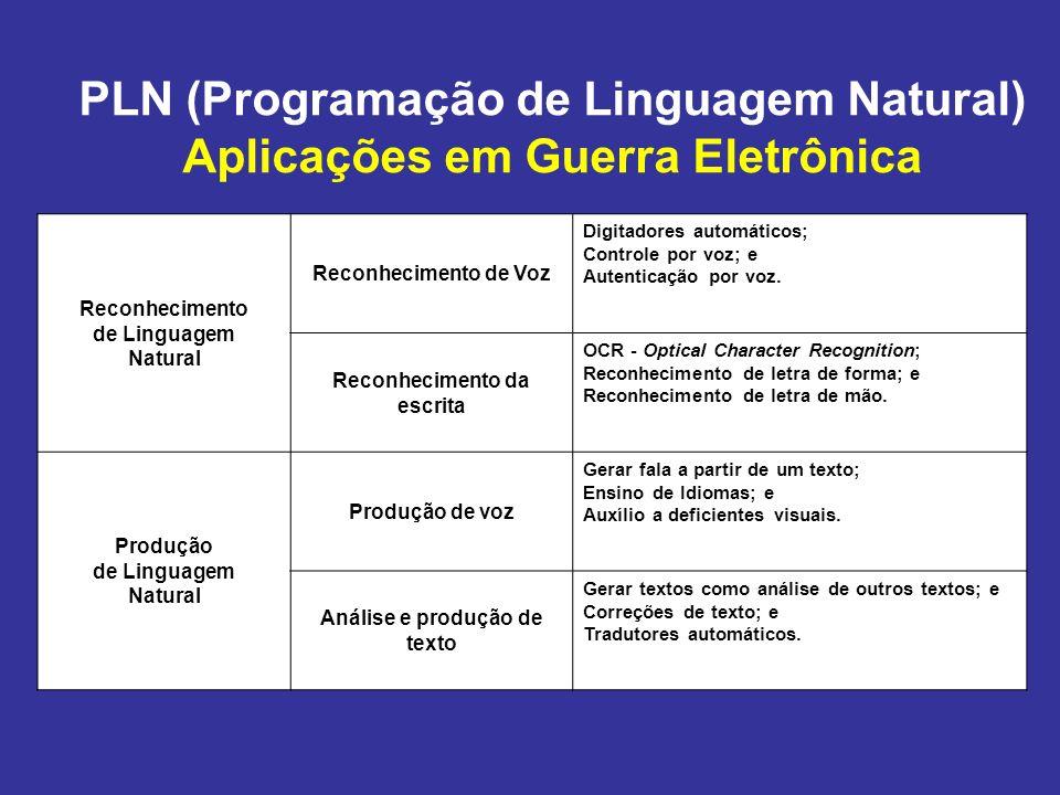 PLN (Programação de Linguagem Natural) Aplicações em Guerra Eletrônica Reconhecimento de Linguagem Natural Reconhecimento de Voz Digitadores automátic