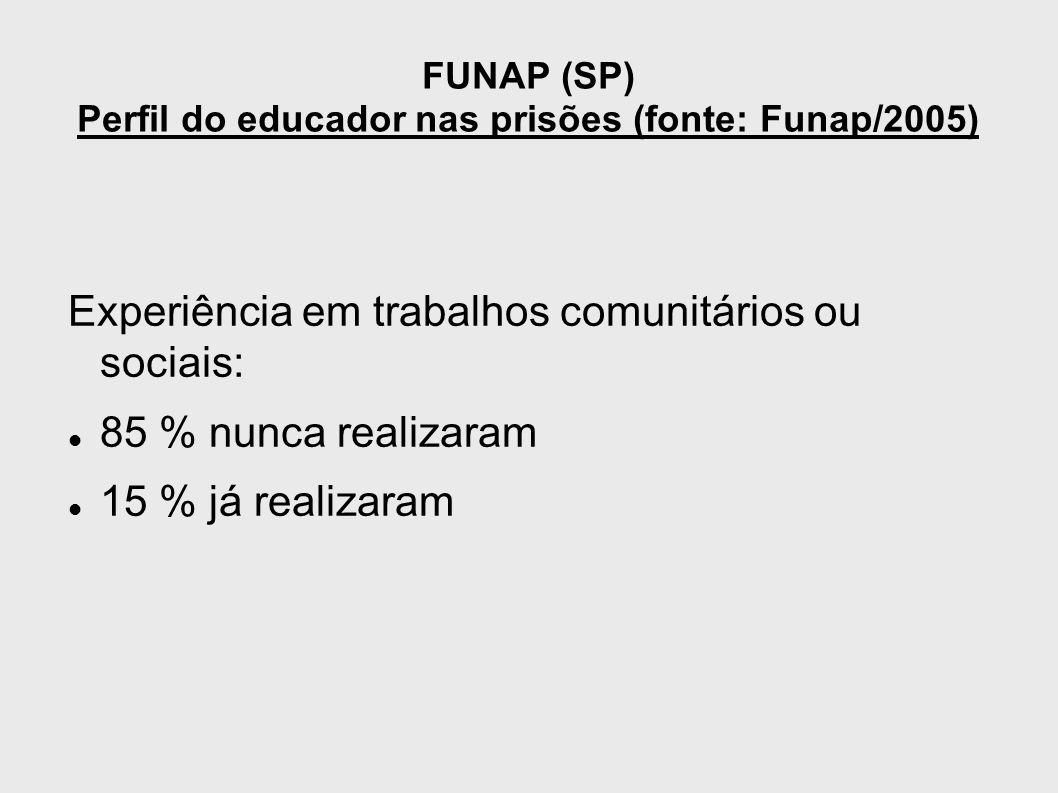 FUNAP (SP) Perfil do educador nas prisões (fonte: Funap/2005) Experiência em trabalhos comunitários ou sociais: 85 % nunca realizaram 15 % já realizar